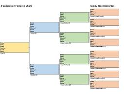 blank pedigree chart 4 generation family history charts to enhance and document your research