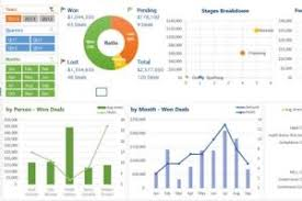 Excel Pivot Chart Dashboard Find And Hire Freelancers For Pivot Tables Guru