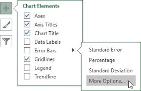 Standard Deviation Chart Online Error Bars In Excel Charts Easy Excel Tutorial