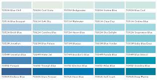 Shades Of Blue Paint Color Chart Custom Automotive Paint Color Charts Duron Paint Color