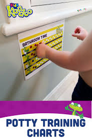 The Best Free Diy Potty Training Charts