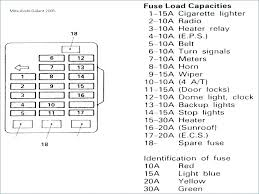 wire harness diagram for 1997 pontiac grand am wire harness diagram for 1997 pontiac grand am fuse box diagram wiring diagram blog fuse diagram
