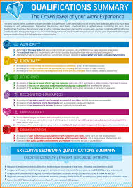 10 Qualification Summary Example Letter Of Apeal