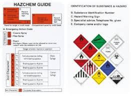 Hazchem Code Chart Pg3 Signs Labels Signs Labels Hazardous Substance