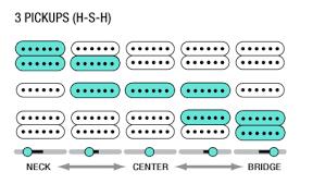 how to fix electric guitar electronics guitar repair bench guitarrepairbench com pickup selector