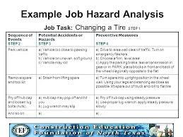 job safety analysis template construction job hazard analysis examples