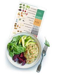 Plant Based Diet Chart