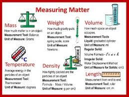 Properties Of Matter Anchor Chart Properties Of Matter Anchor Charts