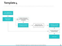 It Help Desk Process Flow Chart Customer Service Process Flow Chart Ppt Powerpoint