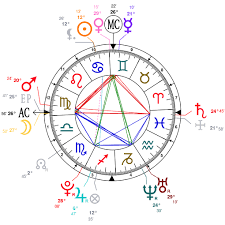 Anthony Bourdain Natal Chart Astrology And Natal Chart Of Post Malone Born On 1995 07 04