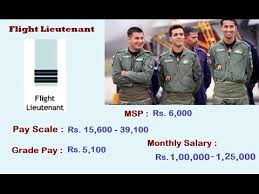 Indian Air Force Officer Ranks Monthly Salary