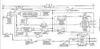 whirlpool dryer wiring diagram gas wiring diagrams and schematics whirlpool electric dryer not heating image about