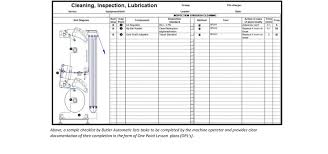 Equipment Checklist Delectable Tips For Maintaining Packaging Line Equipment