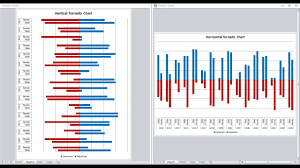 Tornado Chart Excel 2010 Vertical Horizontal Tornado Chart