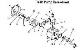industrial trash pump operator s manual