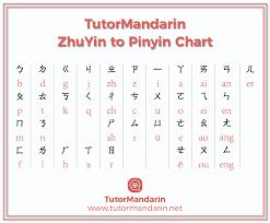 Chinese Zhuyin To Pinyin Chart Free Pdf Download Learn