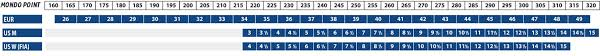 Mondo Ski Boot Size Chart Rossignol Speed 100 Ski Boot 2020