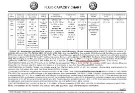 Which Gearbox Oil Vw T4 Forum Vw T5 Forum