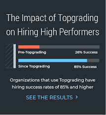 Topgrading Chart A Player Defined Topgrading