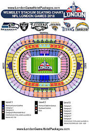Oakland Raiders Seating Chart Nfl London 3 Nights Hotel Tickets Oakland Raiders Vs