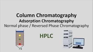 Hplc Principle The Principle Of Column Chromatography And Hplc Adsorption