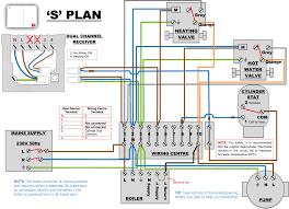 flexalite electric fan wiring diagram inspirationa flex a lite fan electric fan controller wiring diagram flexalite electric fan wiring diagram inspirationa flex a lite fan controller wiring diagram lovely modern 8