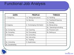 Job Analysis Functional Job Analysis Human Resource Lecture Slides Docsity 21