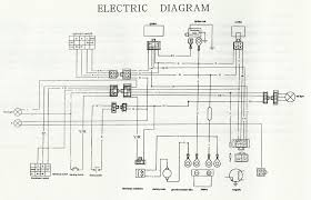 dune buggy wiring harness diagram solidfonts diagram for dune buggy annavernon on similiar vw thing wiring harness keywords