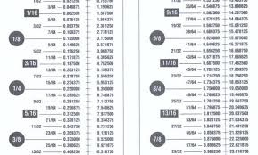 Sheet Thickness Chart Escueladegerentes Co