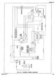 similiar ezgo schematic diagram keywords alfa showing > ezgo gas workhorse wiring diagram