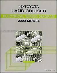 diagram toyota land cruiser outpost 2003 toyota land cruiser wiring diagram manual original