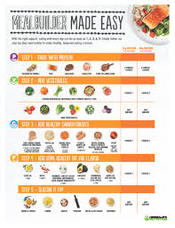 Herbalife Meal Plans How To Customize A Herbalife Meal Plan Orderherbalonline