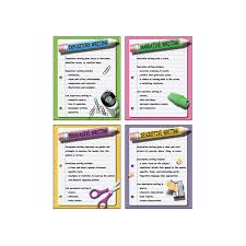 four types of writing teaching poster set by mcdonald publishing click to see all products from mcdonald publishing