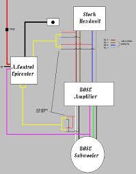 bose wiring diagram infiniti scene qx q forums epicenterdiagram jpg