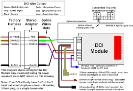 stereo wiring diagram this diagram shows the optional stereo Kenwood Stereo Wiring Diagram kenwood stereo wiring diagram this diagram shows the optional stereo adapter supplied by modifry products but its possible to connect the dci directly kenwood stereo wiring diagram color coded