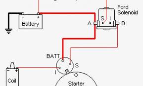 impressive jvc kd r210 wiring harness diagram jvc kd r300 wiring JVC KD R330 User Manual top ford mini starter wiring diagram ford starter wiring wiring diagram