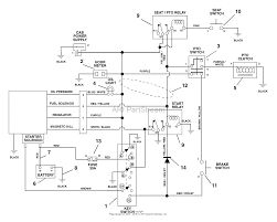 Kohler confidant engine wiring harness diagram kohler confidant engine wiring harness diagram wiring