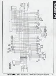 automotive wiring diagram color codes automotive wiring diagram color codes automotive wiring diagram on automotive wiring diagram color codes