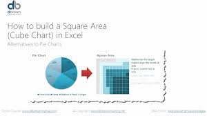 Awesome 30 Examples Create Pie Chart Excel Youtube
