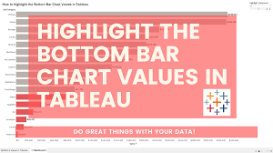 Myvideo Charts How To Highlight The Bottom Bar Chart Values In Tableau