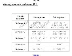 ГДЗ контрольные работы по алгебре класс Мартышова  Контрольная работа №6