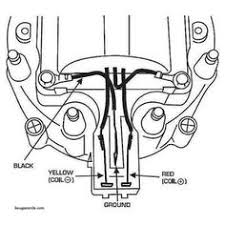 chevy ignition coil distributor wiring diagram in addition diagram chevy hei coil wiring diagram