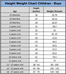 Google Height And Weight Chart Kids Height According To Ages Google Search Baby Boy