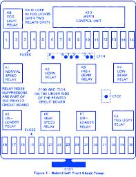 bmw 318i 1984 fuse box block circuit breaker diagram carfusebox bmw 318i 1984 fuse box block circuit breaker diagram