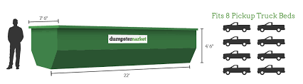 Dumpster Sizes Chart Dumpster Rental Size Guide And Roll Off Sizes Chart