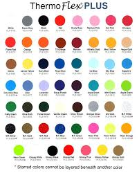 Systematic Thermoflex Plus Color Chart Thermoflex Plus