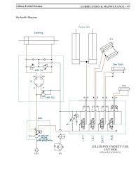 typical forklift wiring diagram data schema \u2022 TCM Fork Lift Parts Catalog forklift hydraulic diagram wiring design com rh wiring design com hyster forklift wiring diagram e60 komatsu forklift wiring diagrams
