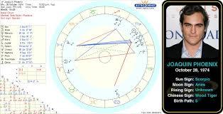 River Phoenix Natal Chart Joaquin Phoenixs Birth Chart Joaquin Rafael Phoenix