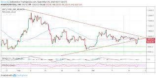 Xbt Usd Analysis Bitcoin Detour To 9 600 Resurfaces Above