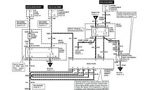 1997 lincoln town car engine wiring diagram general data wiring 1999 lincoln town car fuse box 2004 under hood diagram radio wiring rh compra site lincoln town car parts diagram 1994 lincoln town car engine diagram